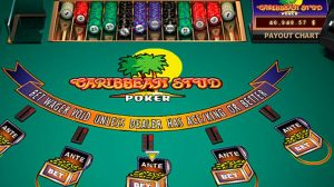 Online Caribbean Stud Poker at gambling city
