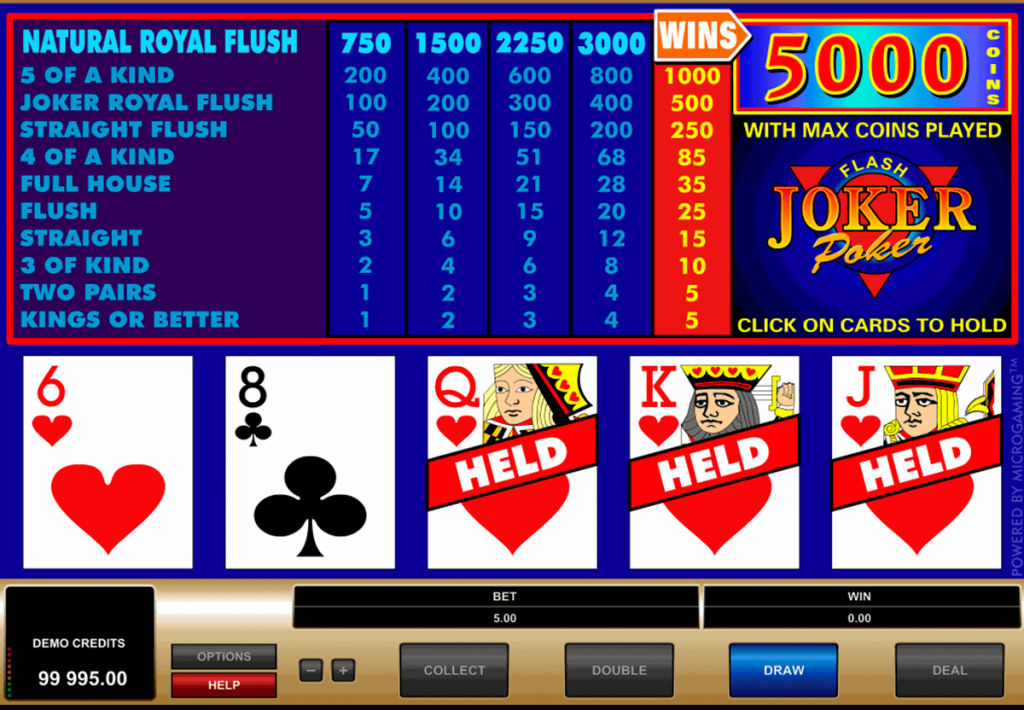 Mejor guía de Video Poker en GamblingCity